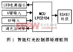 智能灯光控制器原理