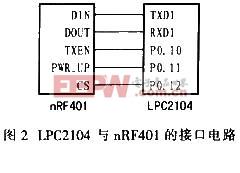 nRF401与LPC2104接口电路