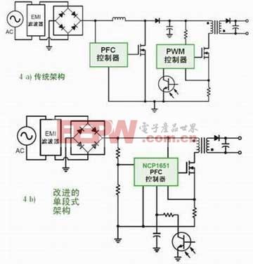 需要PFC的LED驱动应用中不同架构对比