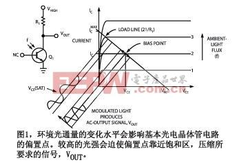 改进光电晶体管线性运行的反馈电路