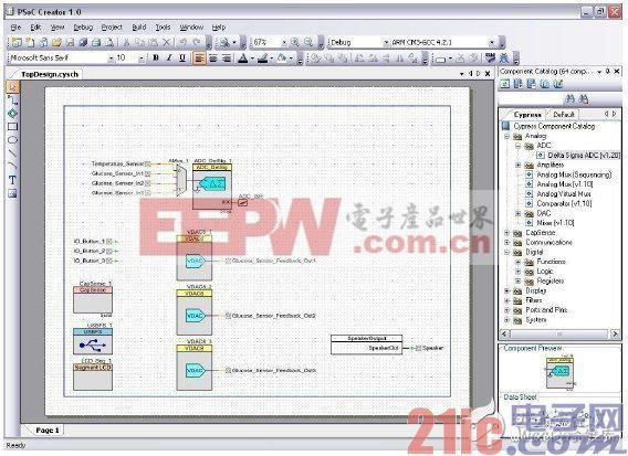 图2: PSoC Creator软件内的设计示意