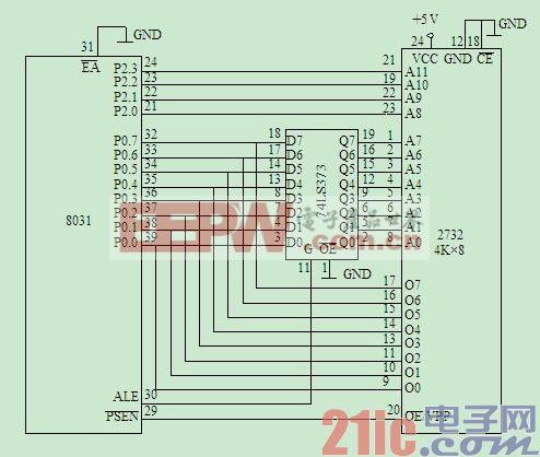 8031单片机扩展一片2732程序存储器电路