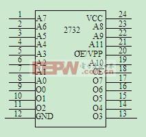 8031单片机芯片说明