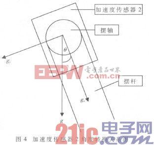 基于ARM9的自由摆平板控制系统的设计及实现