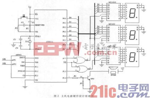 基于AT89C51单片机的无线病房呼叫系统设计