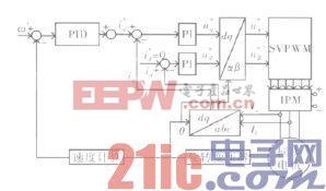图1 大扭矩永磁同步电机控制原理框图
