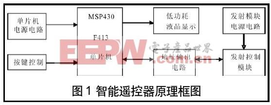 遥控器的电路原理框图