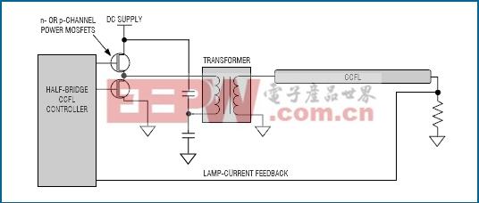 图3. 半桥驱动器比全桥驱动器少用两个MOSFET。