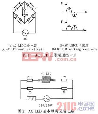 电路以双向可控硅做为核心器件进行 设计, 系统可实现ac  led 照明的