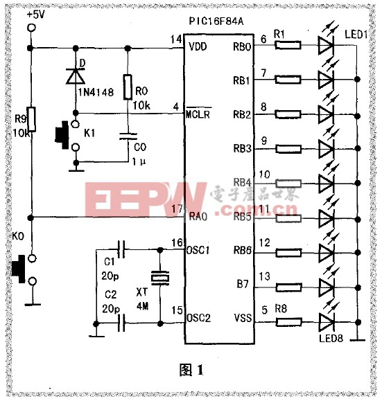 pic单片机c语言程序设计(1)