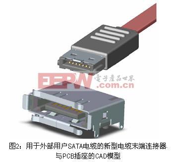 用于外部用户SATA电缆的新型电缆末端连接器与PCB插座的CAD模型