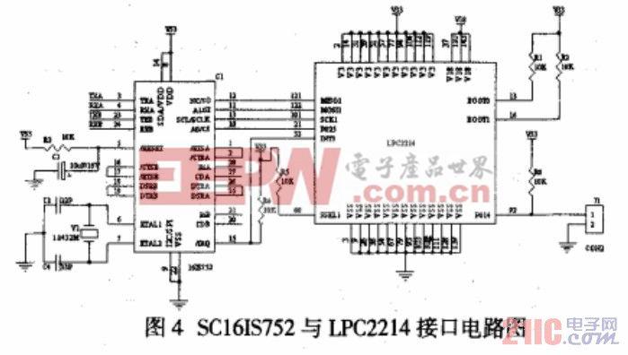 sc16is752在arm扩展串口中的应用