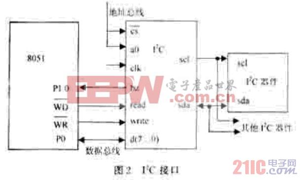 8051单片机的i2c接口并行扩展