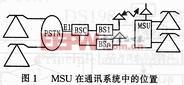 MSU在系统中的位置