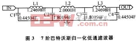 归一化的7阶巴特沃斯低通滤波器的电路图