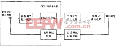 电路结构框图
