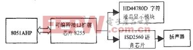 单片机用电故障控制系统原理图