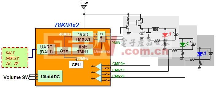 78K0/Ix2 LED驱动控制