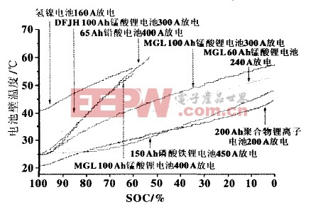 电路 电路图 电子 设计图 原理图 448_292