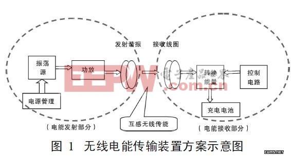 微距离无线充电器的设计  power.21ic.com