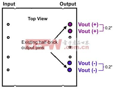 大电流半砖引脚设计,同一引出端引脚并排相邻放置