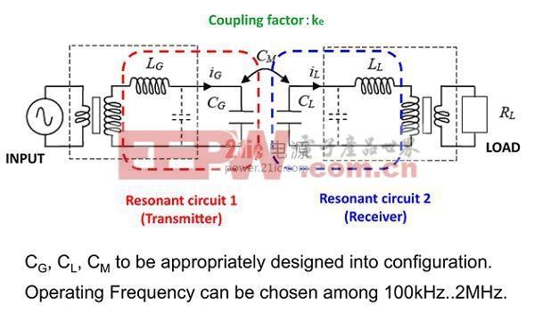 无线充电原理深层解析