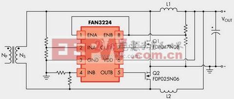 FAN3224