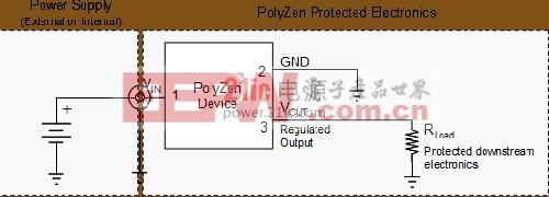 Polyzen 产品的典型应用