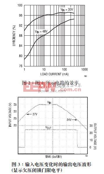 65V、500mA 降压型转换器可轻易地容纳在汽车及工业应用中