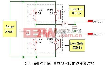提高太阳能逆变器效能的IGBT选择方法