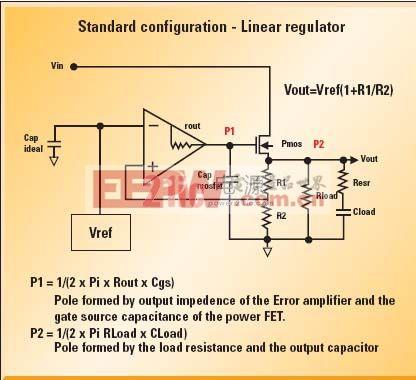 LDO线性稳压器拓扑结构及分类