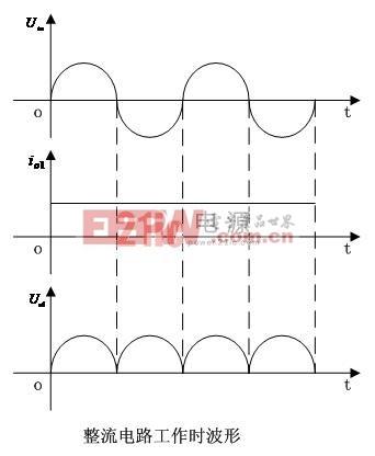 降压斩波电路设计如下图
