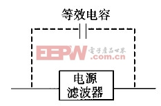 平行走线对滤波器的影响图