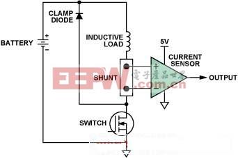 图1. 高端电流监控
