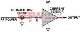 图4. 直接功率注入
