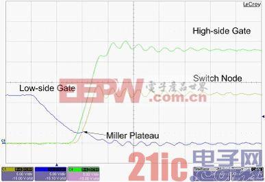图 1A 先进的高压侧时序产生直通电流