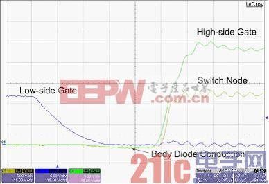 图 1B 高压侧驱动延迟时主体二极管导电