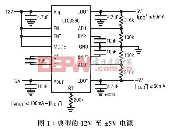 采用 LTC3260的典型 12V 至 ±5V 应用