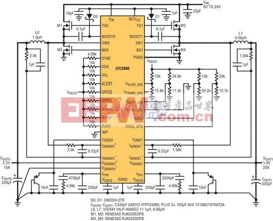 双输出 DC/DC 控制器结合了数字电源系统管理和模拟控制环路以实现 ±0.5% 的 Vout 准确度