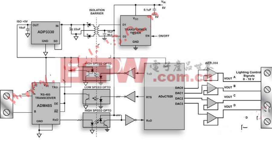 分立式DMX512接收器框图 www.elecfans.com