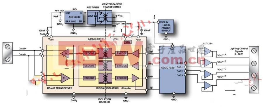 ADM2487E DMX512接收器框图