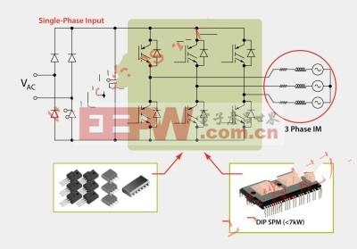 三相电压源逆变器