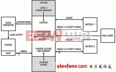 LTC1760用于双电池系统
