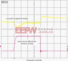图5:最小尺寸SSD电源解决方案响应时间.jpg