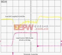 图7:最高效率SSD电源解决方案的响应时间情况.jpg