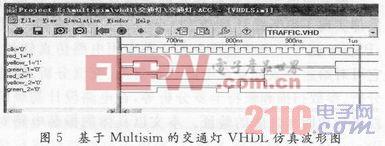 基于Multisim的VHDL建模与仿真