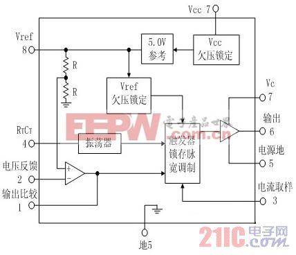 基于改进启动回路的反激式开关电源设计  www.21ic.com