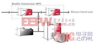 数据中心UPS供配电理念的转变  www.21ic.com  电源