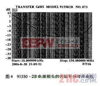一种EMI电流探头的校准方法