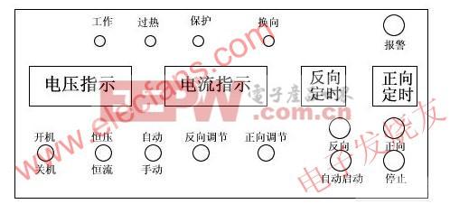 控制盒 www.elecfans.com